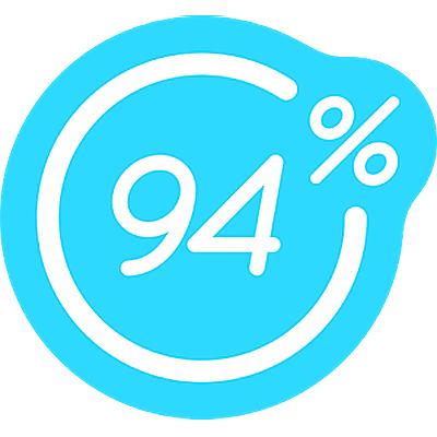 94 percent logo