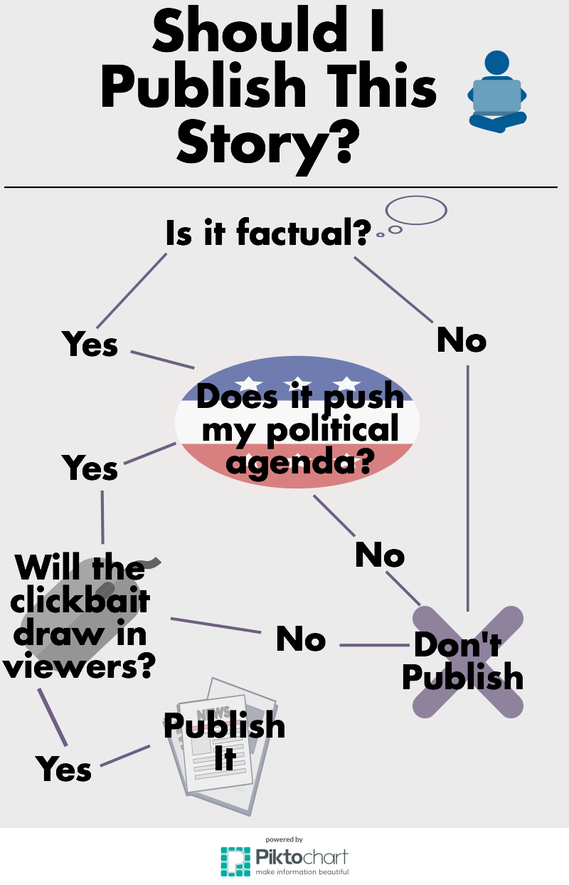 media-bad(3)